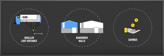Smaller lost distance | Narrower halls | Savings